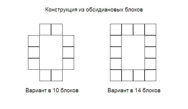 varianti-sborki-ramki-portala